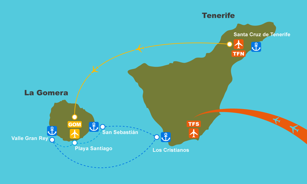 Getting to La Gomera via Teneriffa